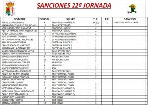 SANCIONES 22ª JORNADA